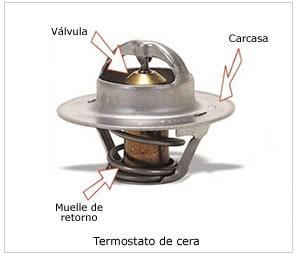 Indicaciones sobre el termostato