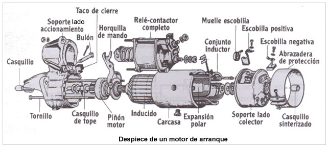 motor-arranque-despiece