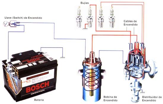 partes-sistema-electrico