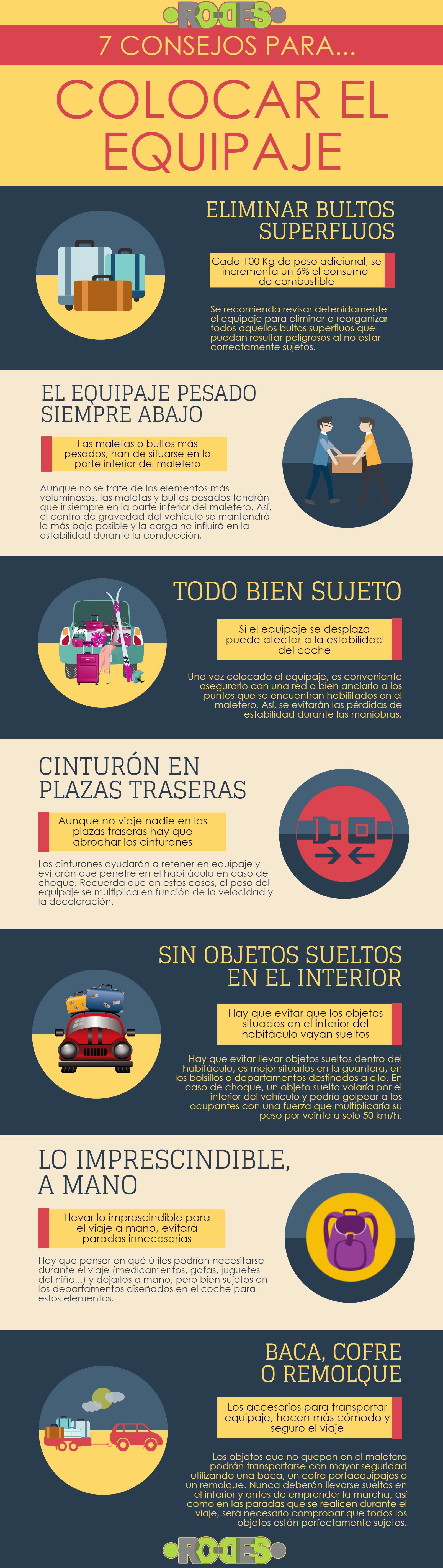 infografía-Colocar-el-equipaje