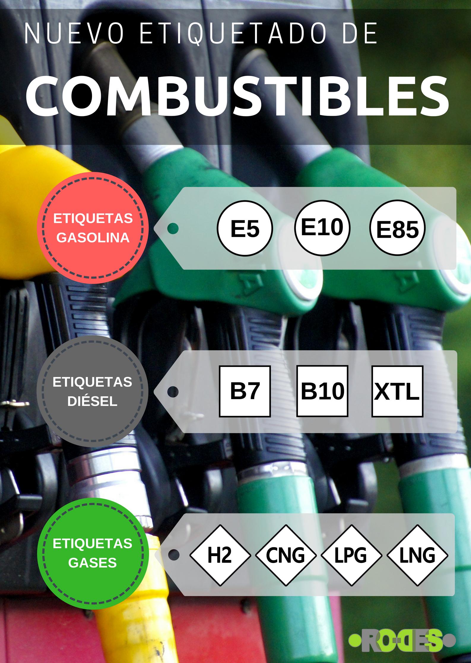 nuevos códigos de etiquetado de combustible