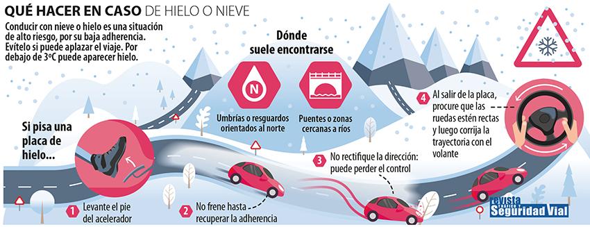 infografía DGT conducir con nieve o hielo
