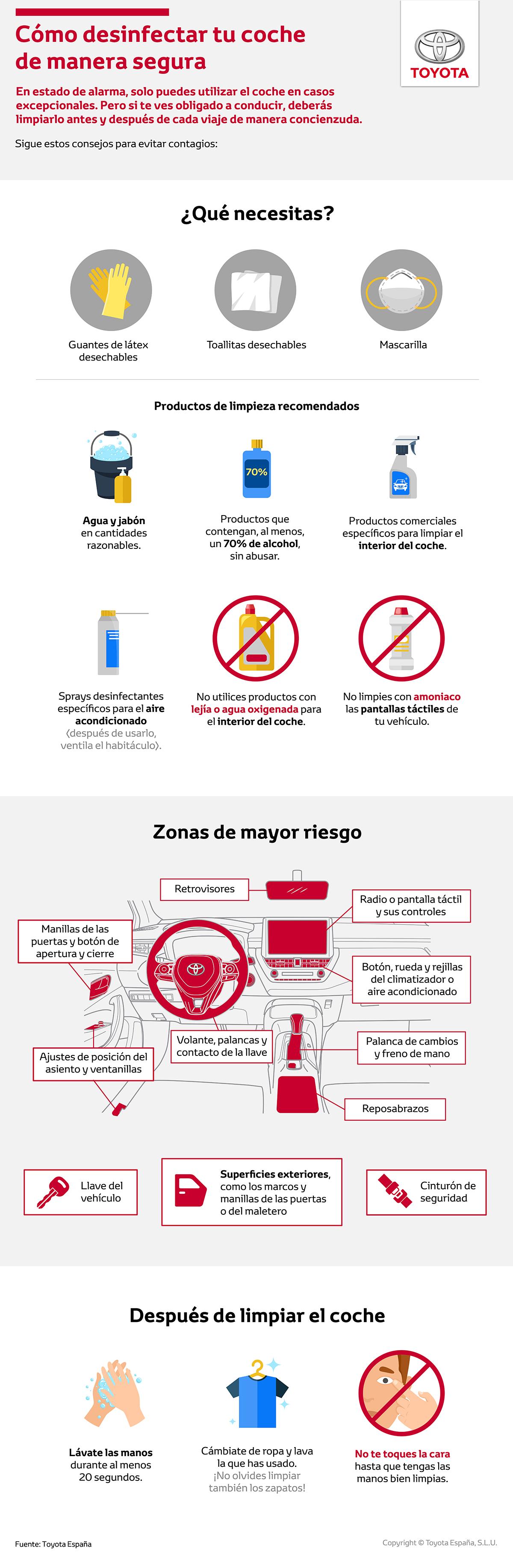 como desinfectar el coche infografía de Toyota