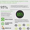 infografía sobre desguaces y reciclaje
