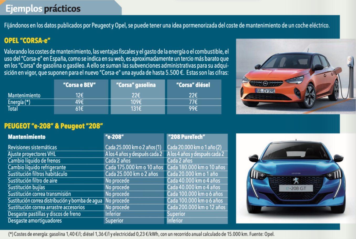 ejemplos de mantenimiento para coches eléctricos
